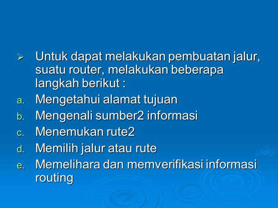  Untuk dapat melakukan pembuatan jalur, suatu router, melakukan beberapa langkah berikut : a.
