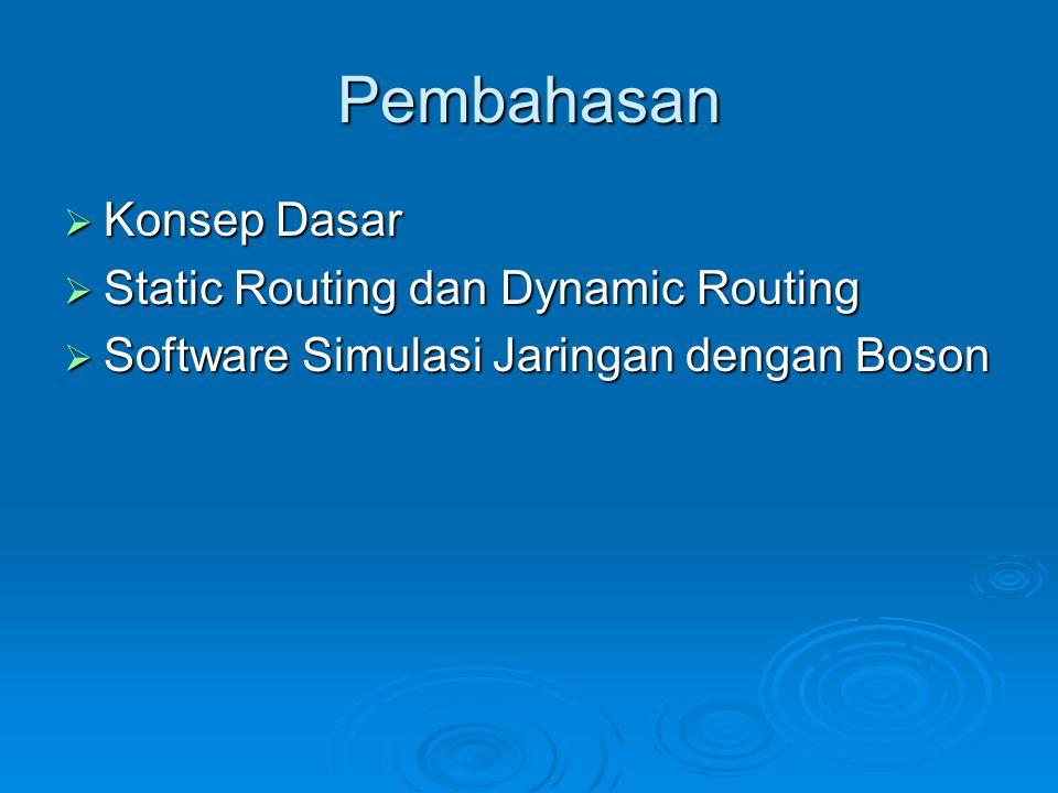Pembahasan  Konsep Dasar  Static Routing dan Dynamic Routing  Software Simulasi Jaringan dengan Boson