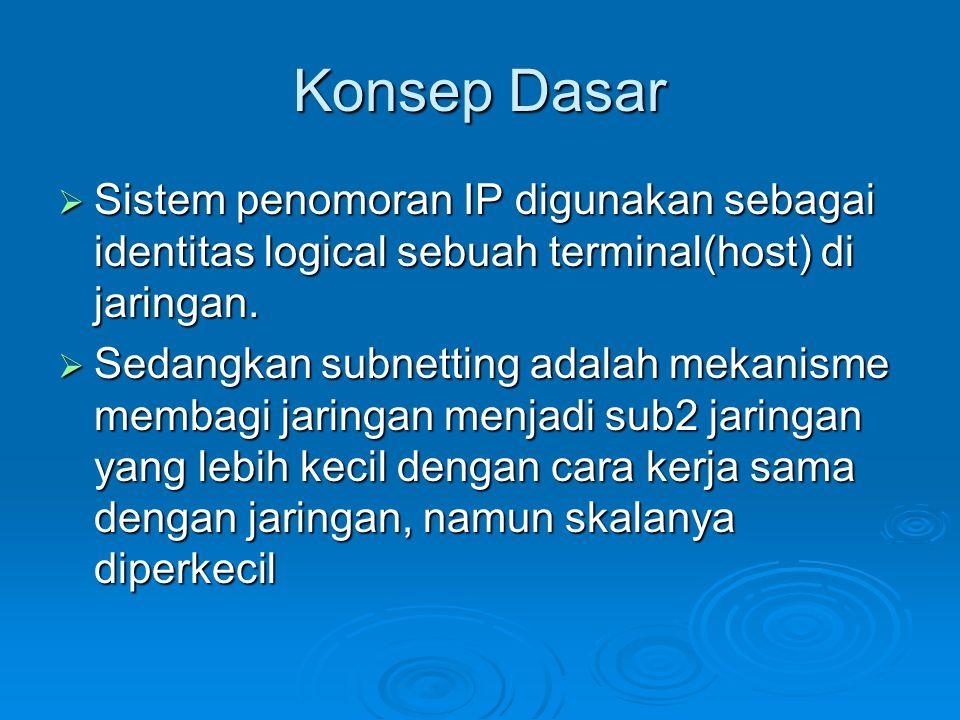 Konsep Dasar  Sistem penomoran IP digunakan sebagai identitas logical sebuah terminal(host) di jaringan.