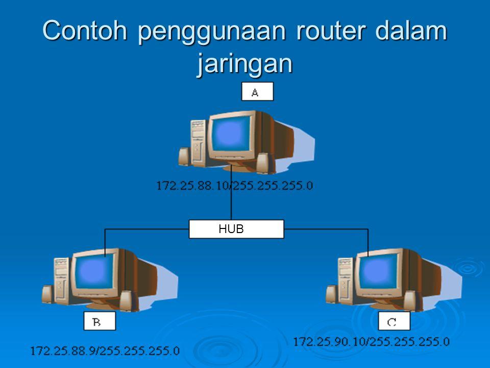 Contoh penggunaan router dalam jaringan HUB
