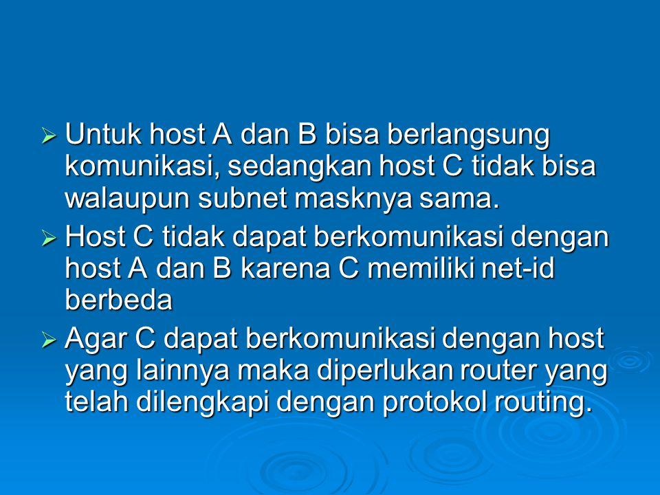  Untuk host A dan B bisa berlangsung komunikasi, sedangkan host C tidak bisa walaupun subnet masknya sama.