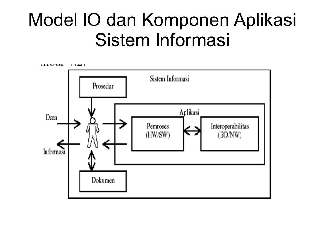 Model IO dan Komponen Aplikasi Sistem Informasi