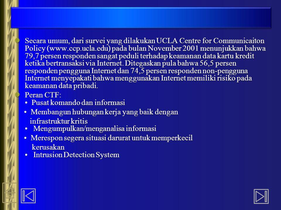 Secara umum, dari survei yang dilakukan UCLA Centre for Communicaiton Policy (www.ccp.ucla.edu) pada bulan November 2001 menunjukkan bahwa 79,7 persen