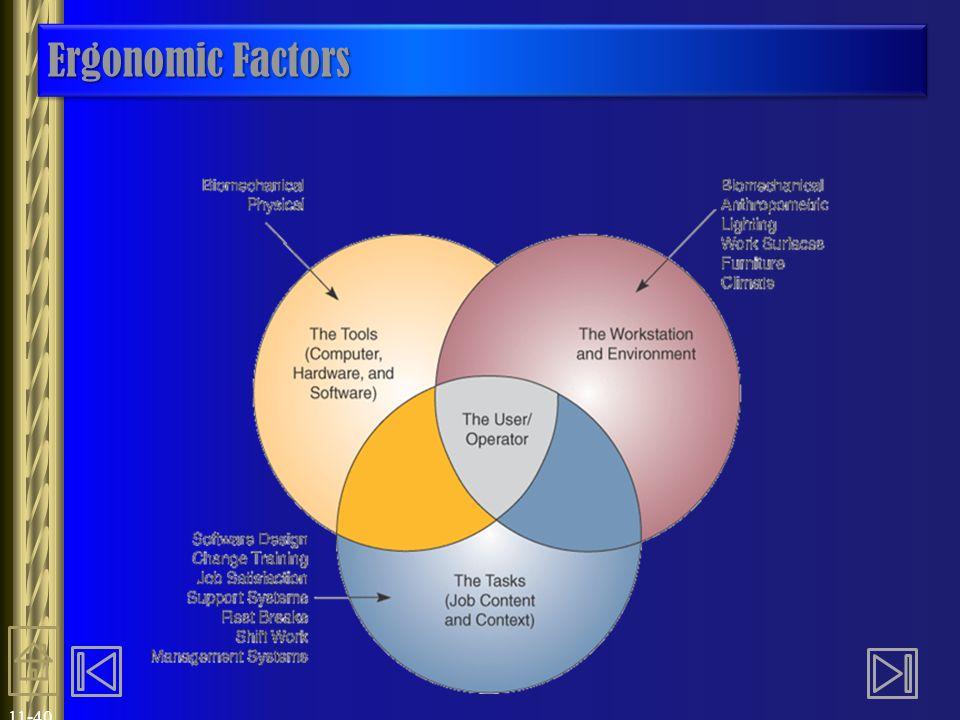 11-40 Ergonomic Factors