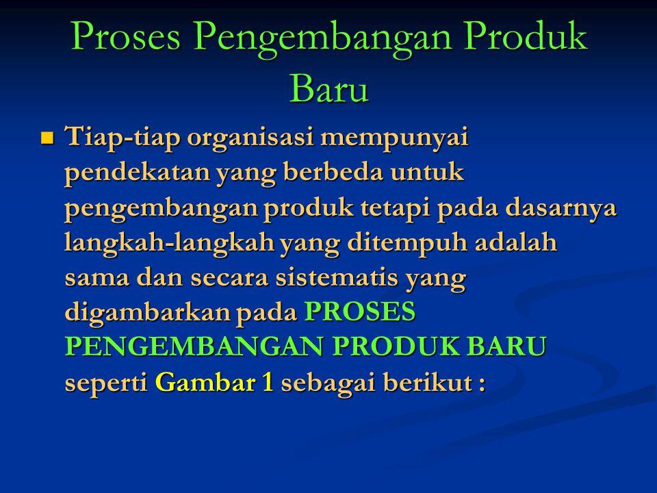 Proses Pengembangan Produk Baru Tiap-tiap organisasi mempunyai pendekatan yang berbeda untuk pengembangan produk tetapi pada dasarnya langkah-langkah yang ditempuh adalah sama dan secara sistematis yang digambarkan pada PROSES PENGEMBANGAN PRODUK BARU seperti Gambar 1 sebagai berikut : Tiap-tiap organisasi mempunyai pendekatan yang berbeda untuk pengembangan produk tetapi pada dasarnya langkah-langkah yang ditempuh adalah sama dan secara sistematis yang digambarkan pada PROSES PENGEMBANGAN PRODUK BARU seperti Gambar 1 sebagai berikut :