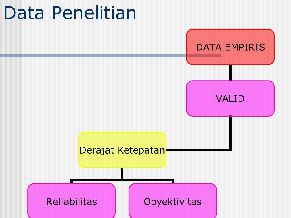Data Penelitian DATA EMPIRIS VALID Derajat Ketepatan ReliabilitasObyektivitas