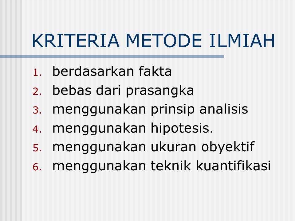 KRITERIA METODE ILMIAH 1. berdasarkan fakta 2. bebas dari prasangka 3. menggunakan prinsip analisis 4. menggunakan hipotesis. 5. menggunakan ukuran ob