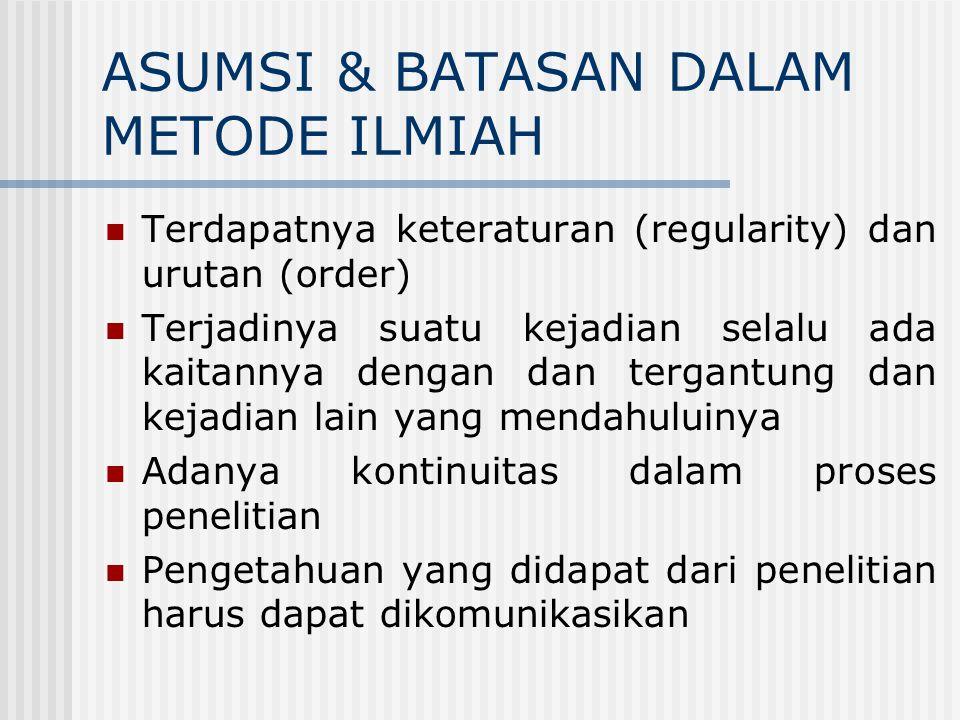 ASUMSI & BATASAN DALAM METODE ILMIAH Terdapatnya keteraturan (regularity) dan urutan (order) Terjadinya suatu kejadian selalu ada kaitannya dengan dan