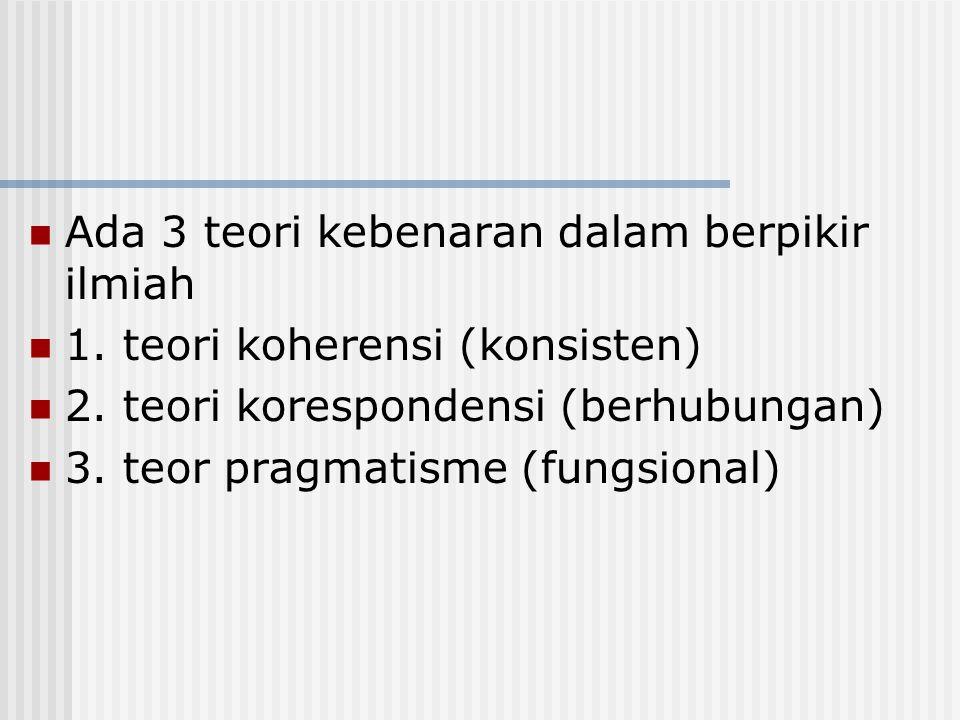Ada 3 teori kebenaran dalam berpikir ilmiah 1. teori koherensi (konsisten) 2. teori korespondensi (berhubungan) 3. teor pragmatisme (fungsional)