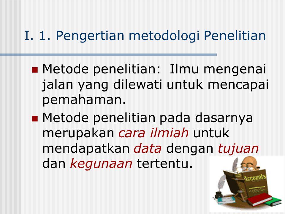I. 1. Pengertian metodologi Penelitian Metode penelitian: Ilmu mengenai jalan yang dilewati untuk mencapai pemahaman. Metode penelitian pada dasarnya