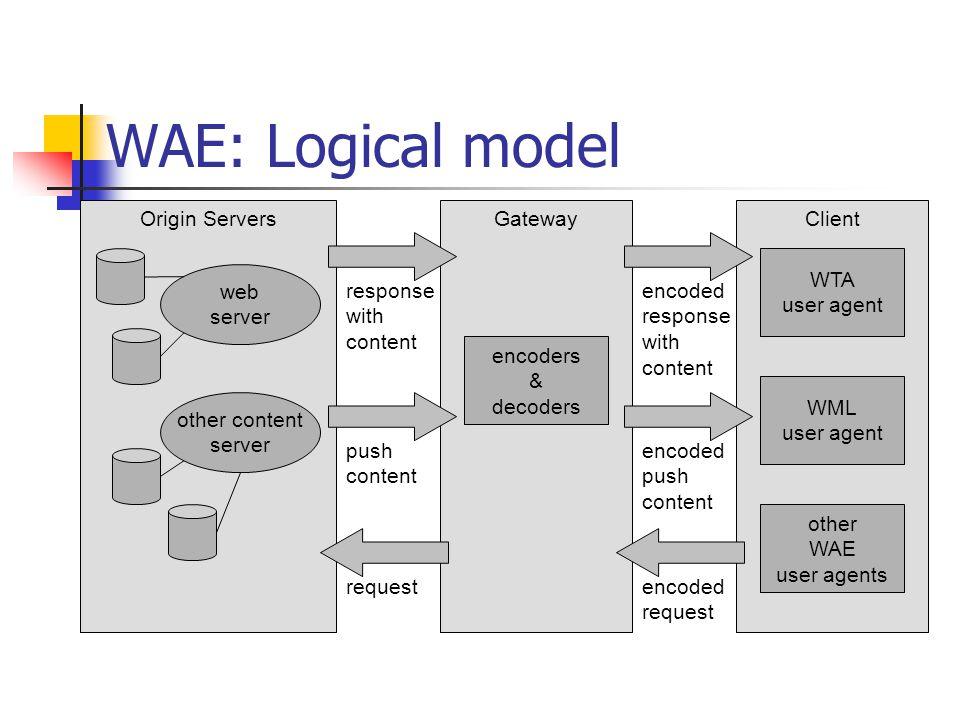 Contoh Source WML <!DOCTYPE wml PUBLIC -//WAPFORUM//DTD WML 1.1//EN http://www.wapforum.org/DTD/wml_1.1.xml > Halaman Utama ini akan menjadi card pertama bagi user.