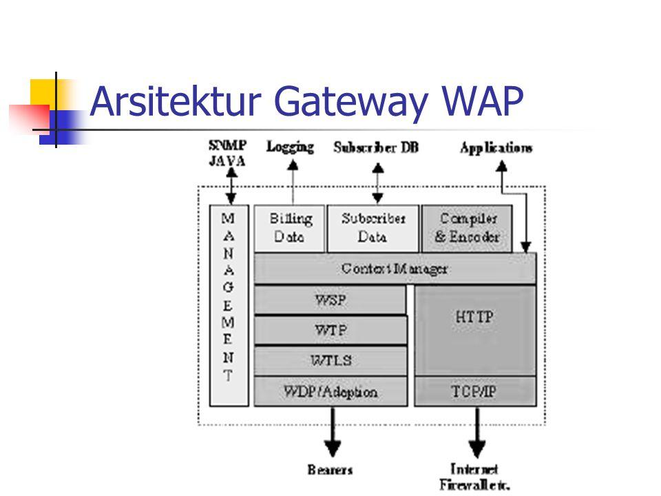WAP Editor Freeware WAPtor http://www.wapdrive.net