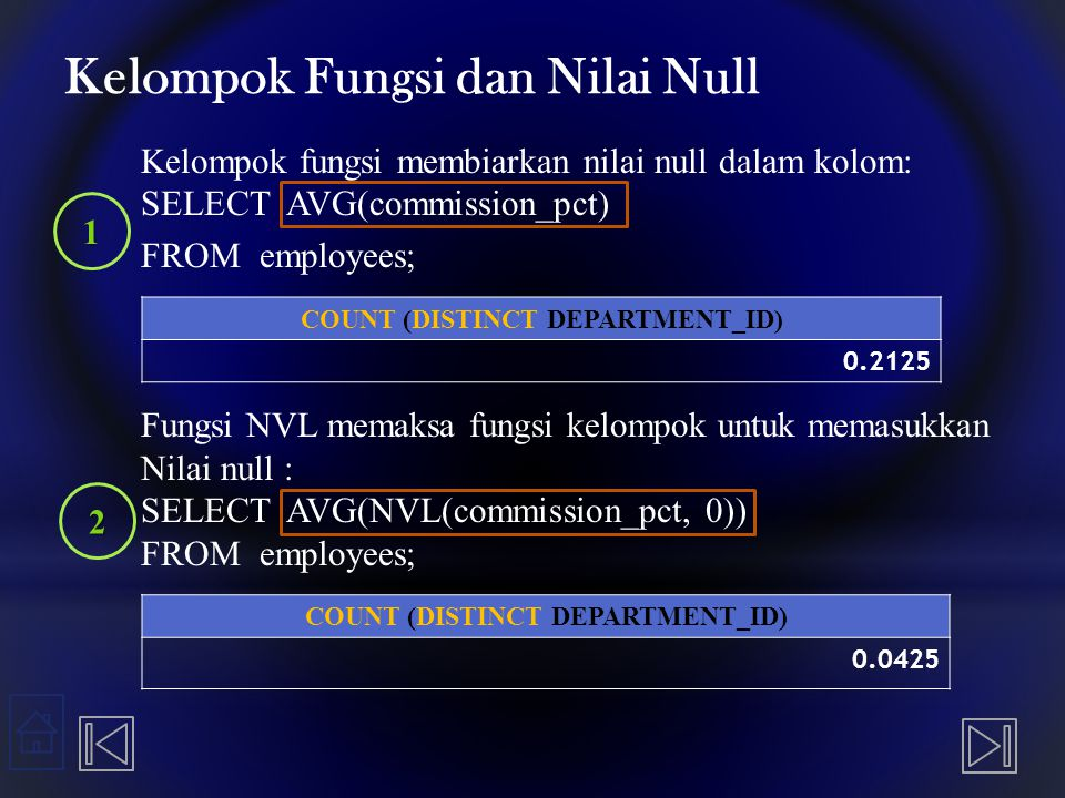 Kelompok Fungsi dan Nilai Null Kelompok fungsi membiarkan nilai null dalam kolom: SELECT AVG(commission_pct) FROM employees; Fungsi NVL memaksa fungsi kelompok untuk memasukkan Nilai null : SELECT AVG(NVL(commission_pct, 0)) FROM employees; COUNT (DISTINCT DEPARTMENT_ID) 0.2125 COUNT (DISTINCT DEPARTMENT_ID) 0.0425 1 2