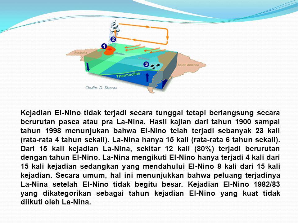 Kejadian El-Nino tidak terjadi secara tunggal tetapi berlangsung secara berurutan pasca atau pra La-Nina. Hasil kajian dari tahun 1900 sampai tahun 19