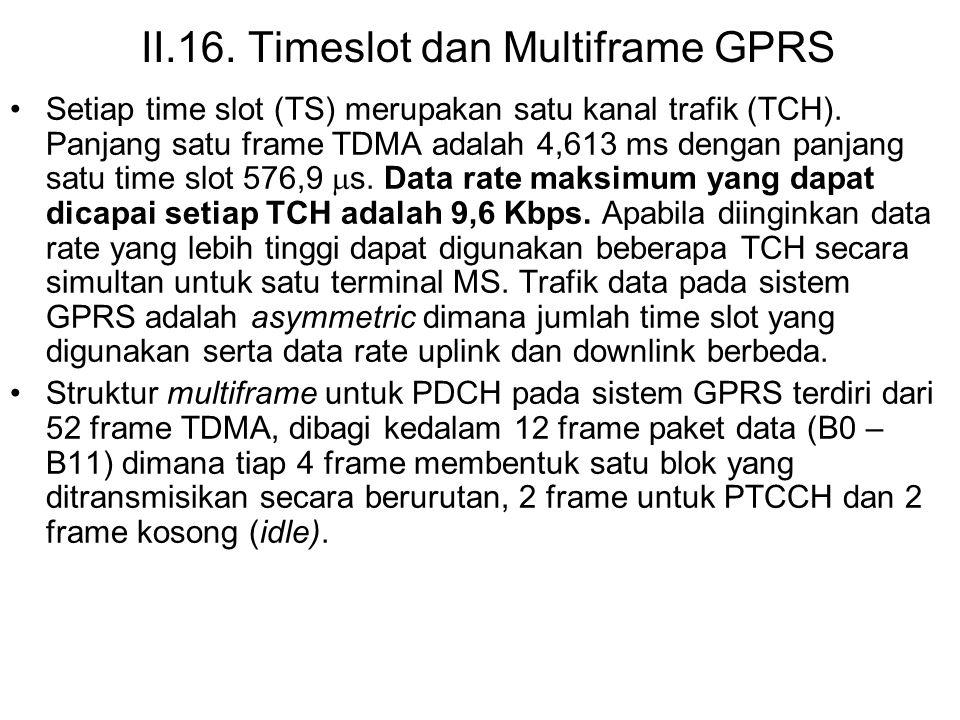 II.16. Timeslot dan Multiframe GPRS Setiap time slot (TS) merupakan satu kanal trafik (TCH). Panjang satu frame TDMA adalah 4,613 ms dengan panjang sa