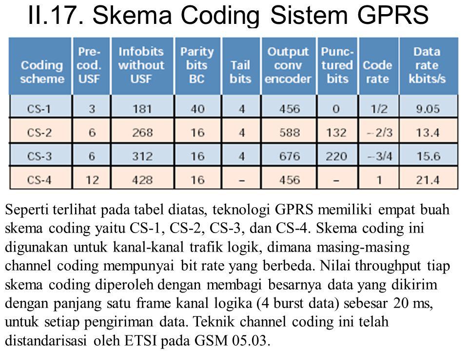 II.17. Skema Coding Sistem GPRS Skema coding untuk kanal-kanal trafik logik GPRS Seperti terlihat pada tabel diatas, teknologi GPRS memiliki empat bua