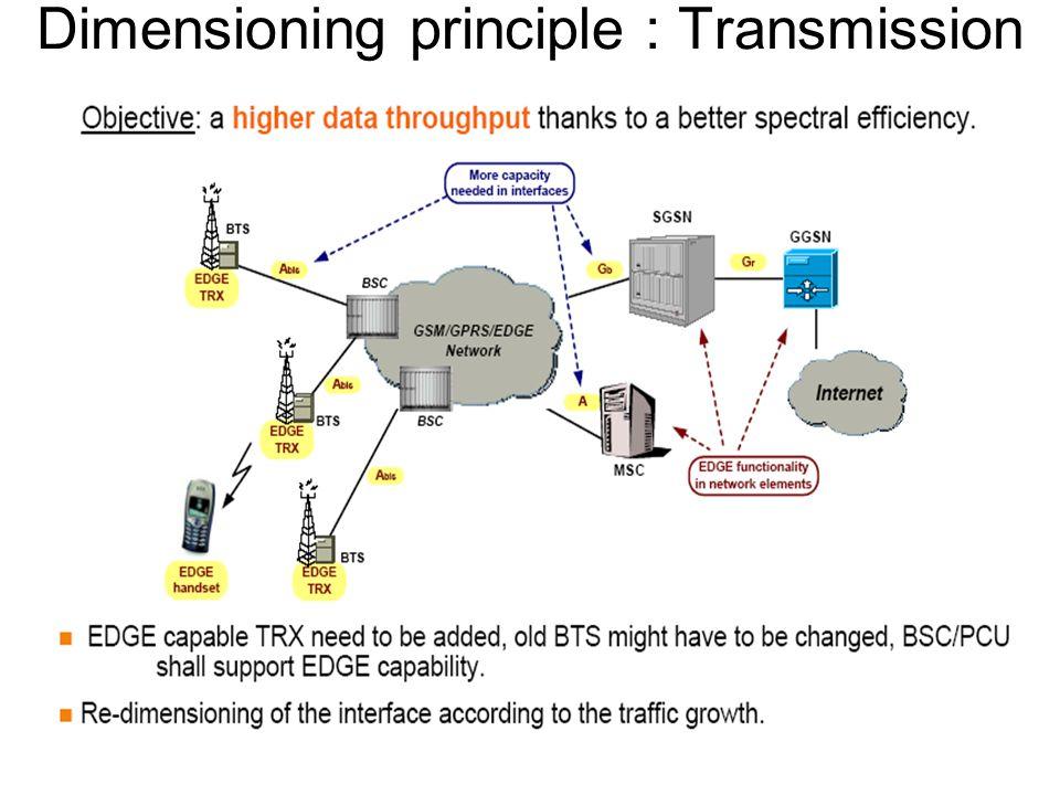 Evolution step GSM / GPRS/UMTS/HSDPA MSC HLR/AuC EIR BSC BTS PSTN Network SS7 Network Um GSM INFRASTRUCTURE Border Gateway (BG) Serving GPRS Support Node (SGSN) Gateway GPRS Support Node (GGSN) Lawful Interception Gateway (LIG) Inter- PLMN network GPRS backbone network (IP based) Internet PCU GPRS INFRASTRUCTURE Node-B RNC Iu IWU Um UMTS (WCDMA) INFRASTRUCTURE Edge Edge TRX Abis HSDPA HSDPA TRX
