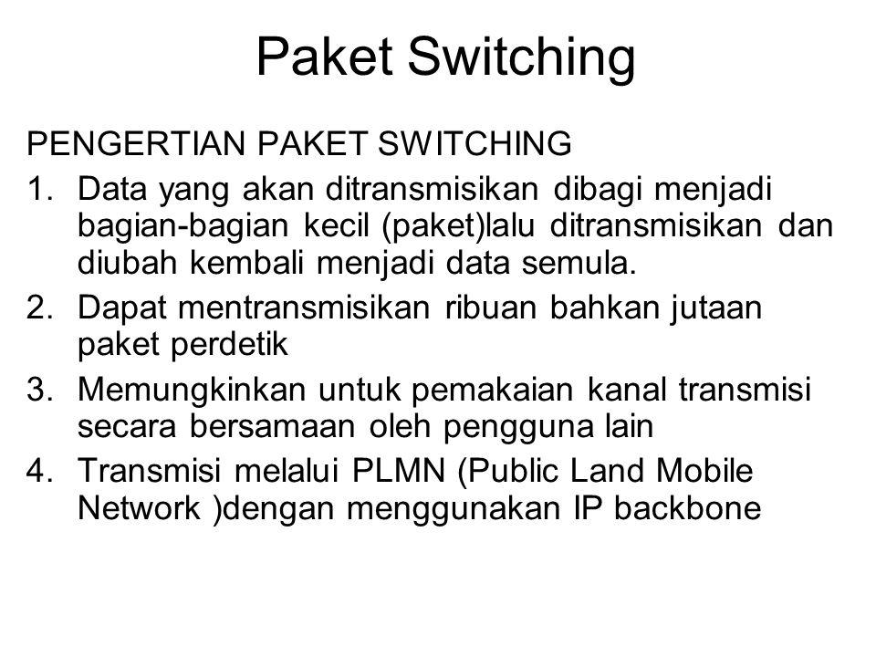Paket Switching PENGERTIAN PAKET SWITCHING 1.Data yang akan ditransmisikan dibagi menjadi bagian-bagian kecil (paket)lalu ditransmisikan dan diubah ke