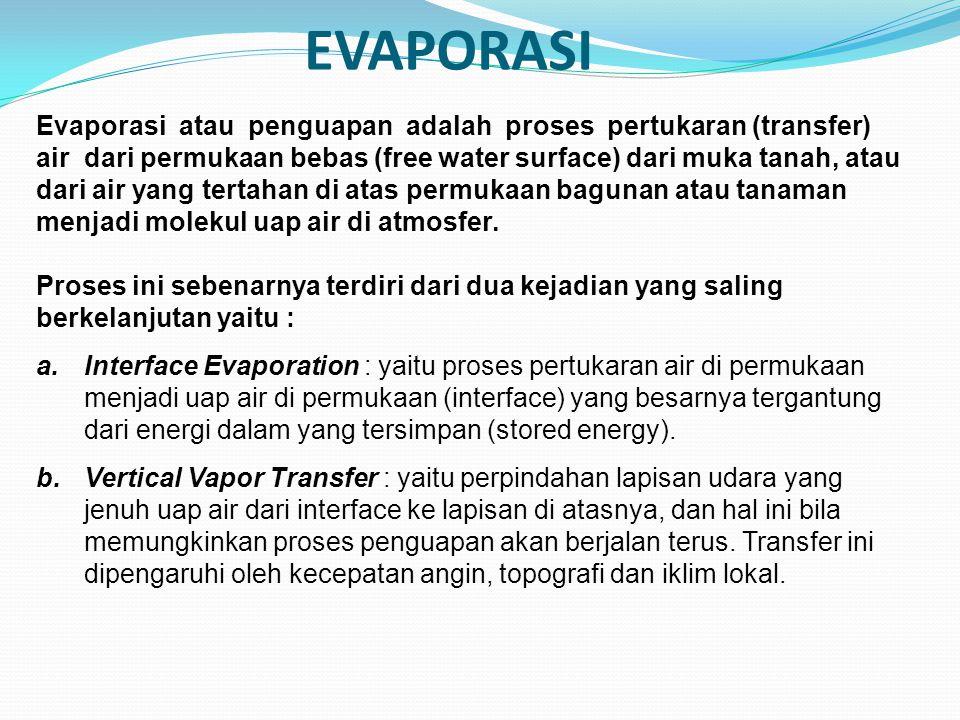 EVAPORASI Evaporasi atau penguapan adalah proses pertukaran (transfer) air dari permukaan bebas (free water surface) dari muka tanah, atau dari air yang tertahan di atas permukaan bagunan atau tanaman menjadi molekul uap air di atmosfer.