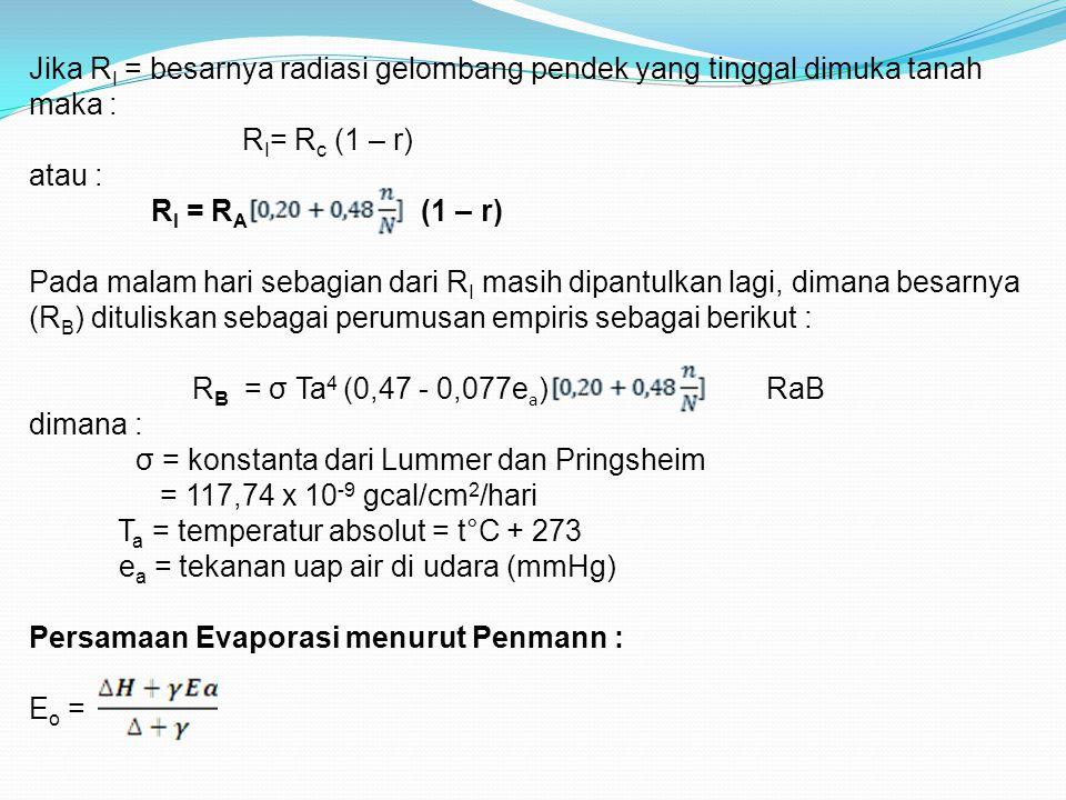 ANGIN DARAT Jika R I = besarnya radiasi gelombang pendek yang tinggal dimuka tanah maka : R I = R c (1 – r) atau : R I = R A (1 – r) Pada malam hari sebagian dari R I masih dipantulkan lagi, dimana besarnya (R B ) dituliskan sebagai perumusan empiris sebagai berikut : R B = σ Ta 4 (0,47 - 0,077e a ) RaB dimana : σ = konstanta dari Lummer dan Pringsheim = 117,74 x 10 -9 gcal/cm 2 /hari T a = temperatur absolut = t°C + 273 e a = tekanan uap air di udara (mmHg) Persamaan Evaporasi menurut Penmann : E o =