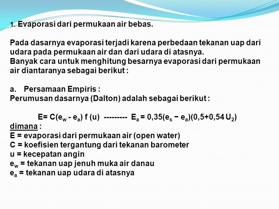 1.Evaporasi dari permukaan air bebas.