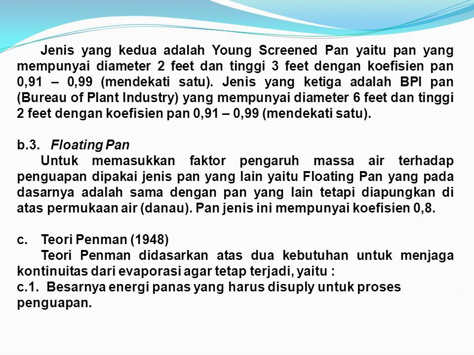 Jenis yang kedua adalah Young Screened Pan yaitu pan yang mempunyai diameter 2 feet dan tinggi 3 feet dengan koefisien pan 0,91 – 0,99 (mendekati satu).