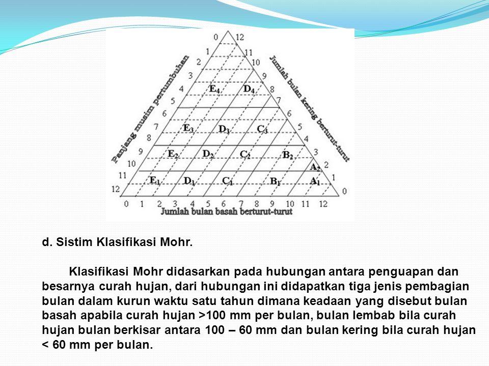 d. Sistim Klasifikasi Mohr. Klasifikasi Mohr didasarkan pada hubungan antara penguapan dan besarnya curah hujan, dari hubungan ini didapatkan tiga jen
