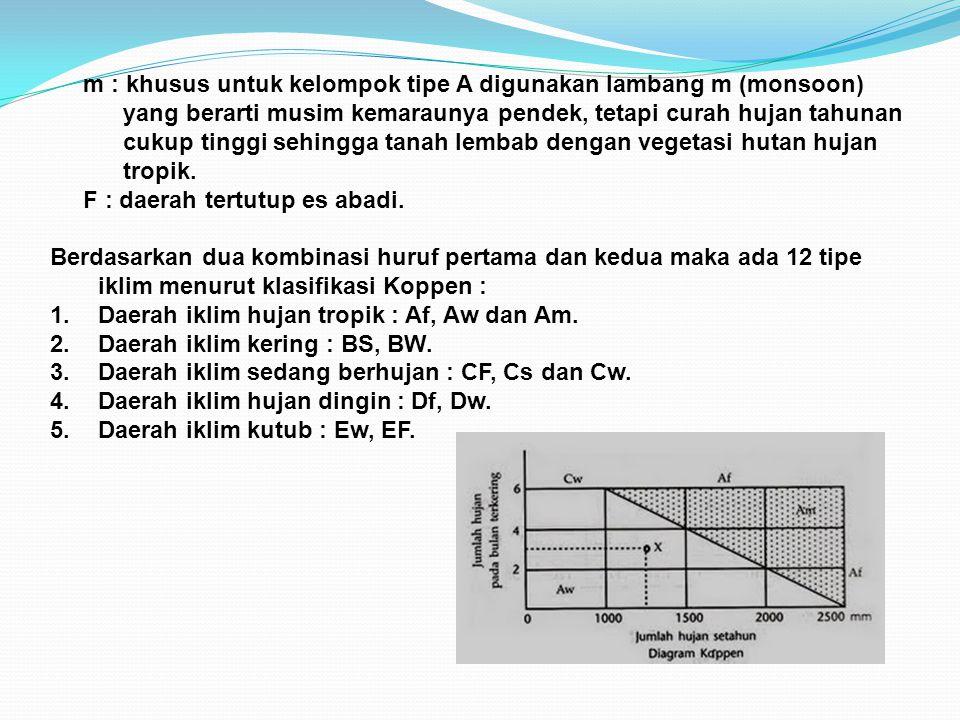 m : khusus untuk kelompok tipe A digunakan lambang m (monsoon) yang berarti musim kemaraunya pendek, tetapi curah hujan tahunan cukup tinggi sehingga