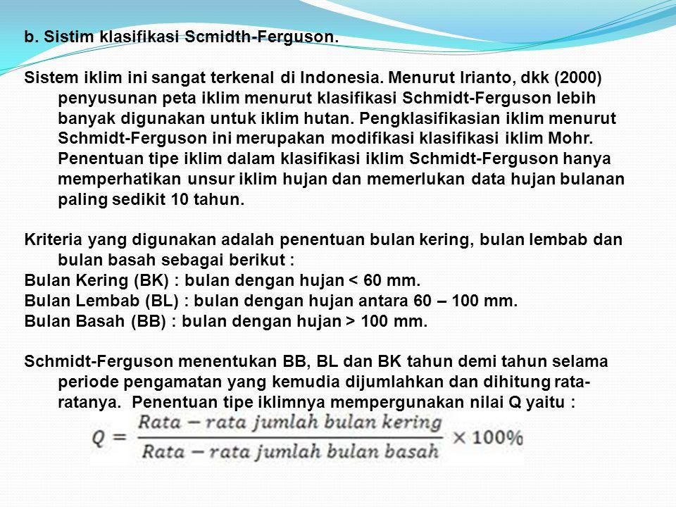 b. Sistim klasifikasi Scmidth-Ferguson. Sistem iklim ini sangat terkenal di Indonesia. Menurut Irianto, dkk (2000) penyusunan peta iklim menurut klasi