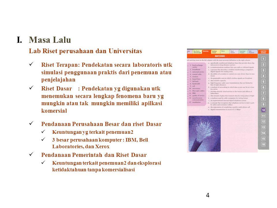 I.Masa Lalu Lab Riset perusahaan dan Universitas Riset Terapan: Pendekatan secara laboratoris utk simulasi penggunaan praktis dari penemuan atau penje