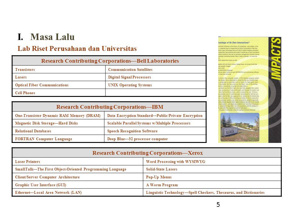 I.Masa Lalu Lab Riset Perusahaan dan Universitas 5 Research Contributing Corporations—Bell Laboratories TransistorsCommunication Satellites LasersDigi