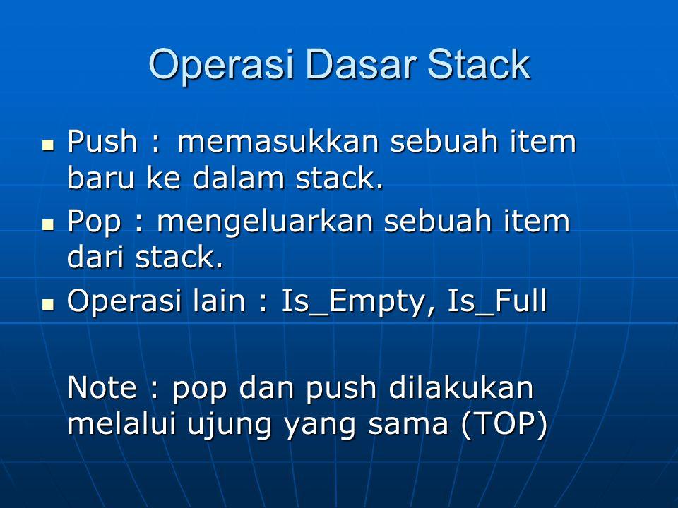 Operasi Dasar Stack Push :memasukkan sebuah item baru ke dalam stack. Push :memasukkan sebuah item baru ke dalam stack. Pop : mengeluarkan sebuah item