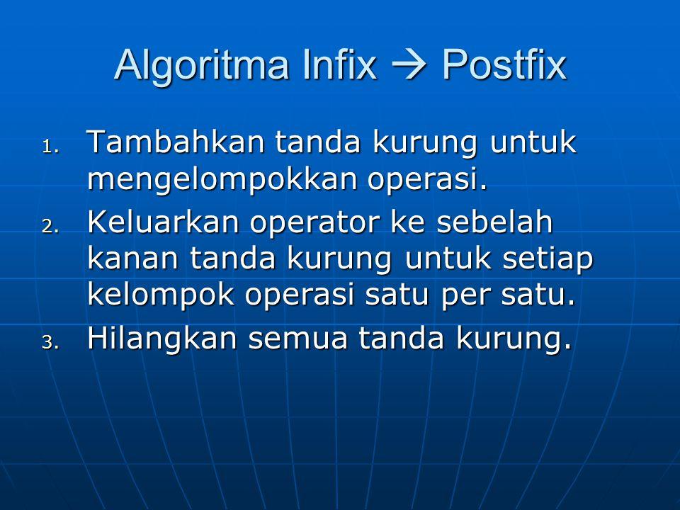 Algoritma Infix  Postfix 1. Tambahkan tanda kurung untuk mengelompokkan operasi. 2. Keluarkan operator ke sebelah kanan tanda kurung untuk setiap kel