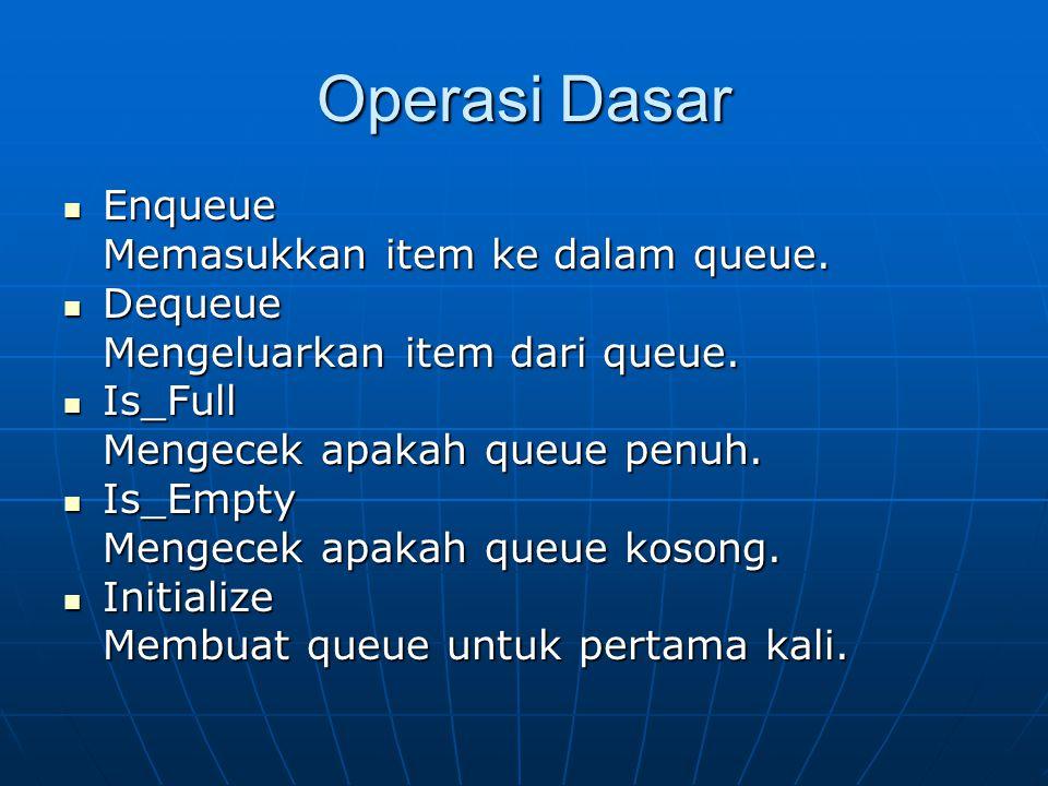 Operasi Dasar Enqueue Enqueue Memasukkan item ke dalam queue. Dequeue Dequeue Mengeluarkan item dari queue. Is_Full Is_Full Mengecek apakah queue penu