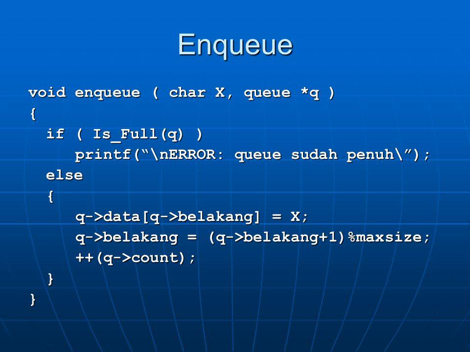"""Enqueue void enqueue ( char X, queue *q ) { if ( Is_Full(q) ) printf(""""\nERROR: queue sudah penuh\""""); else{ q->data[q->belakang] = X; q->belakang = (q-"""