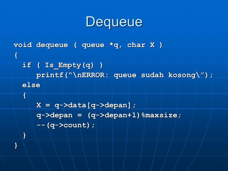 "Dequeue void dequeue ( queue *q, char X ) { if ( Is_Empty(q) ) printf(""\nERROR: queue sudah kosong\""); else{ X = q->data[q->depan]; q->depan = (q->dep"