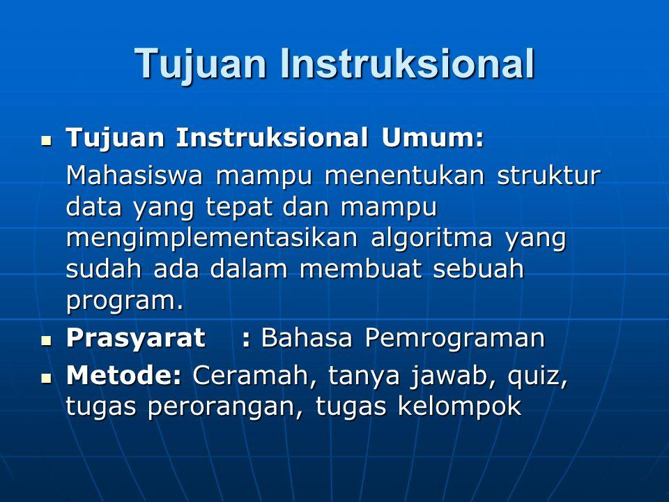 Tujuan Instruksional Tujuan Instruksional Umum: Tujuan Instruksional Umum: Mahasiswa mampu menentukan struktur data yang tepat dan mampu mengimplement