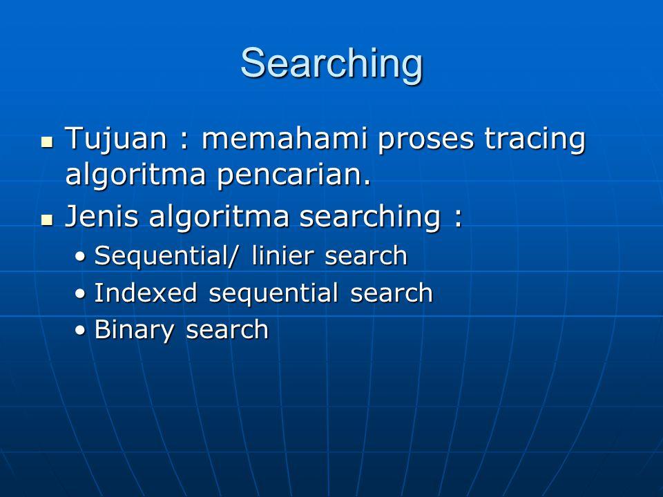 Searching Tujuan : memahami proses tracing algoritma pencarian. Tujuan : memahami proses tracing algoritma pencarian. Jenis algoritma searching : Jeni