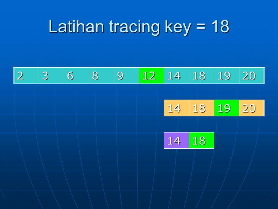 Latihan tracing key = 18 236891214181920 14181920 1418