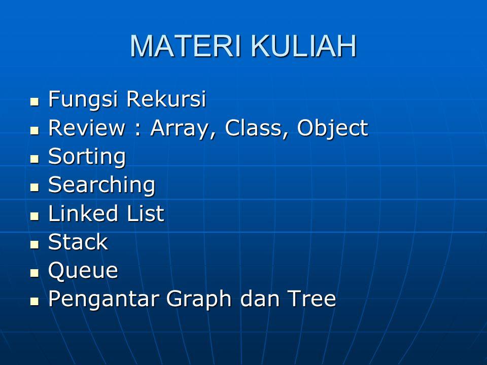 MATERI KULIAH Fungsi Rekursi Fungsi Rekursi Review : Array, Class, Object Review : Array, Class, Object Sorting Sorting Searching Searching Linked Lis