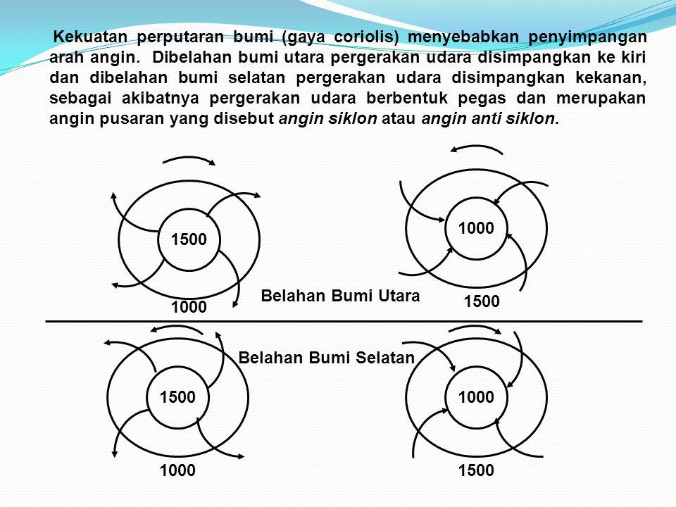 1500 1000 1500 1000 1500 Belahan Bumi Selatan Belahan Bumi Utara Kekuatan perputaran bumi (gaya coriolis) menyebabkan penyimpangan arah angin. Dibelah