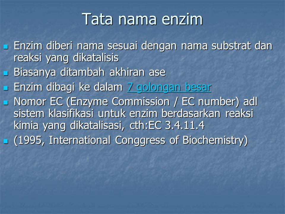 Tata nama enzim Enzim diberi nama sesuai dengan nama substrat dan reaksi yang dikatalisis Enzim diberi nama sesuai dengan nama substrat dan reaksi yang dikatalisis Biasanya ditambah akhiran ase Biasanya ditambah akhiran ase Enzim dibagi ke dalam 7 golongan besar Enzim dibagi ke dalam 7 golongan besar7 golongan besar7 golongan besar Nomor EC (Enzyme Commission / EC number) adl sistem klasifikasi untuk enzim berdasarkan reaksi kimia yang dikatalisasi, cth:EC 3.4.11.4 Nomor EC (Enzyme Commission / EC number) adl sistem klasifikasi untuk enzim berdasarkan reaksi kimia yang dikatalisasi, cth:EC 3.4.11.4 (1995, International Conggress of Biochemistry) (1995, International Conggress of Biochemistry)