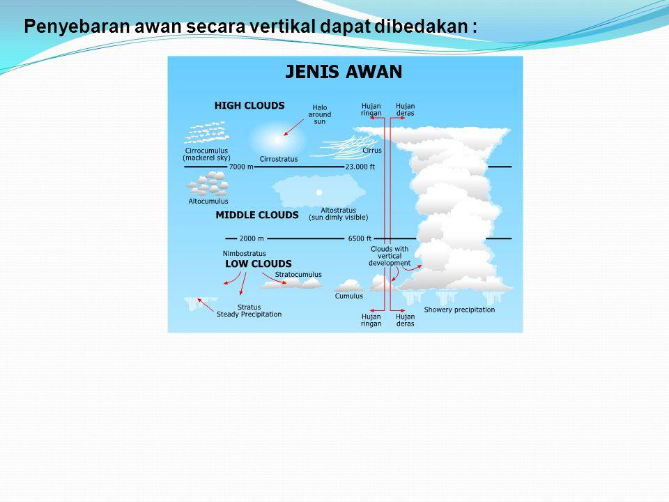 Penyebaran awan secara vertikal dapat dibedakan :