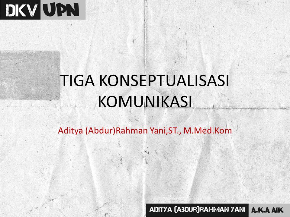 TIGA KONSEPTUALISASI KOMUNIKASI Aditya (Abdur)Rahman Yani,ST., M.Med.Kom
