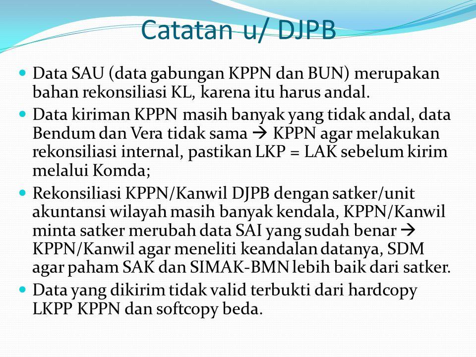 Catatan u/ DJPB Data SAU (data gabungan KPPN dan BUN) merupakan bahan rekonsiliasi KL, karena itu harus andal.