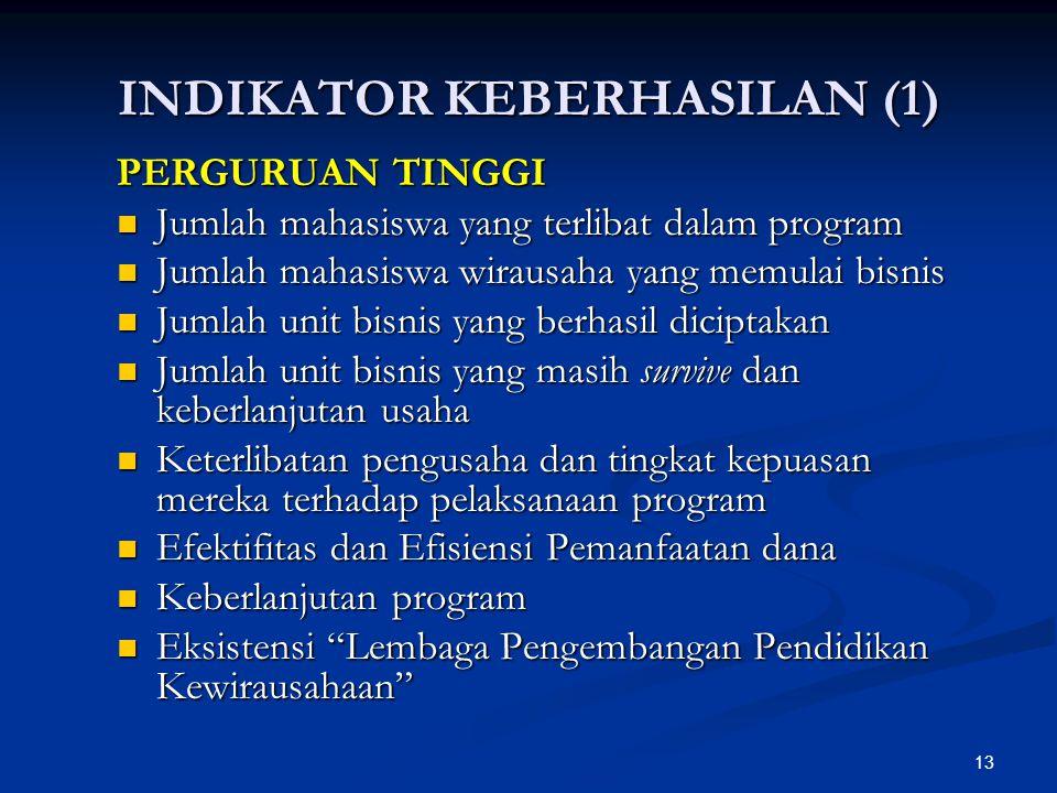 13 INDIKATOR KEBERHASILAN (1) PERGURUAN TINGGI Jumlah mahasiswa yang terlibat dalam program Jumlah mahasiswa yang terlibat dalam program Jumlah mahasi