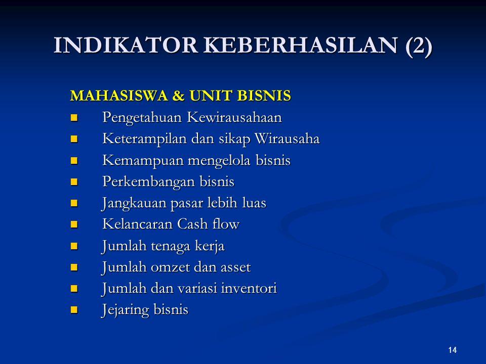 14 INDIKATOR KEBERHASILAN (2) MAHASISWA & UNIT BISNIS Pengetahuan Kewirausahaan Pengetahuan Kewirausahaan Keterampilan dan sikap Wirausaha Keterampila