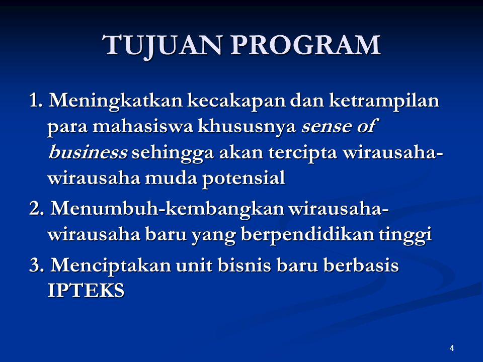 4 TUJUAN PROGRAM 1.