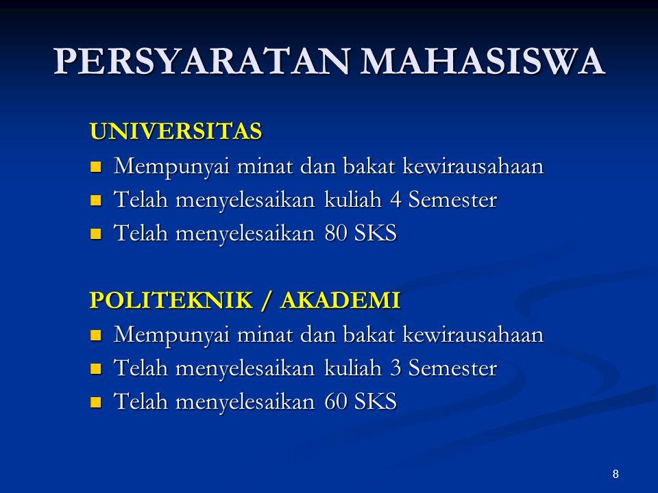 8 PERSYARATAN MAHASISWA UNIVERSITAS Mempunyai minat dan bakat kewirausahaan Mempunyai minat dan bakat kewirausahaan Telah menyelesaikan kuliah 4 Semes