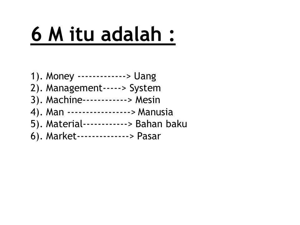 Bagaimana Cara Mengatasinya? Kita Mengenal 6 M Pada Manufacture : 1). Money 2). Management 3). Machine 4). Man 5). Material 6). Market